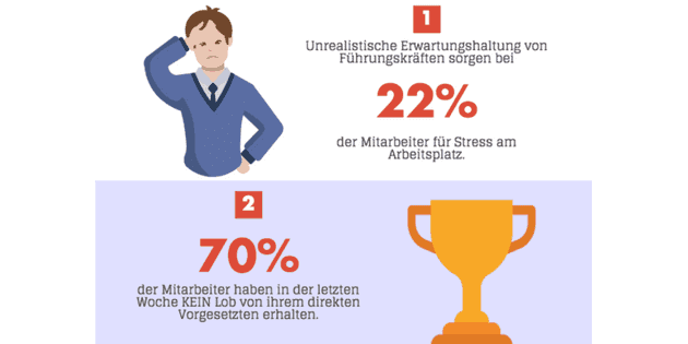 Mitarbeiterführung Infografik: 8 Gründe, warum du vielleicht ein schlechter Vorgesetzter bist