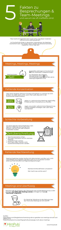 Infografik mit Fakten zu Team-Meetings und Zahlen aus Umfragen zu Team-Meetings