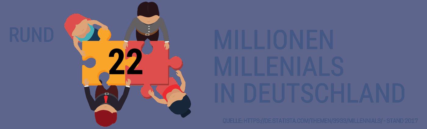 Statistik zum Führen von Millennials - Wie viele Millennials gibt es in Deutschland?