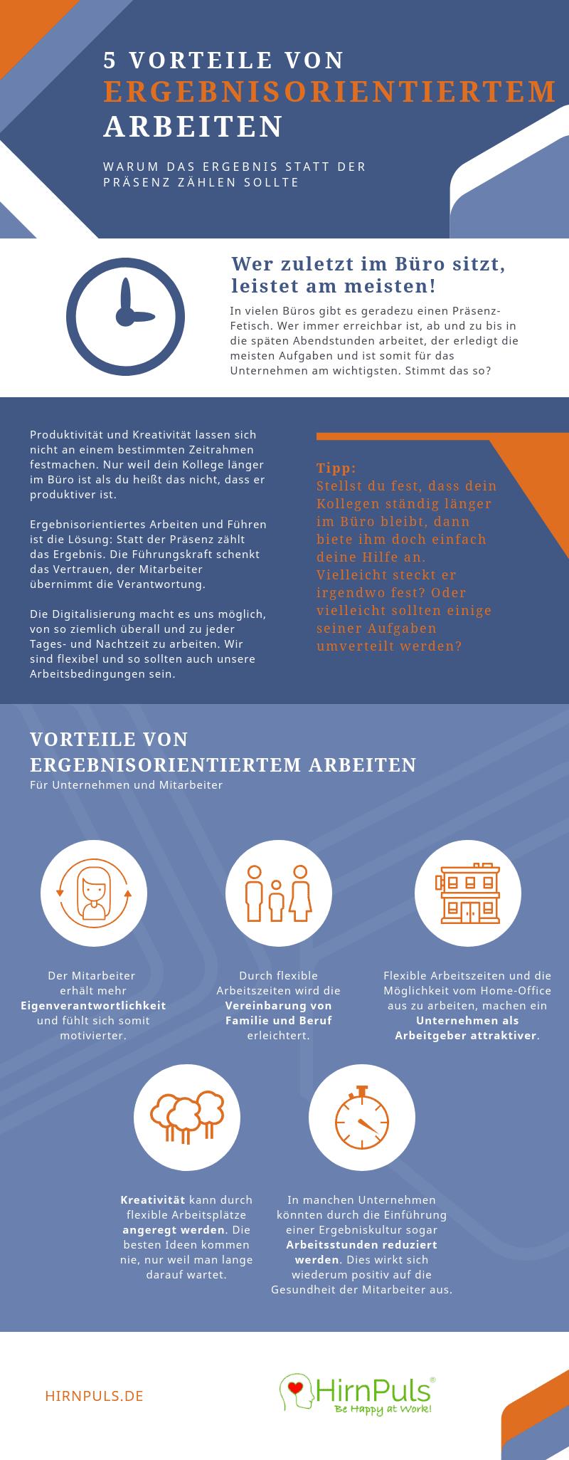 Ergebnisorientiertes Führen Infografik: Welche Vorteile hat ergebnisorientiertes Führen?