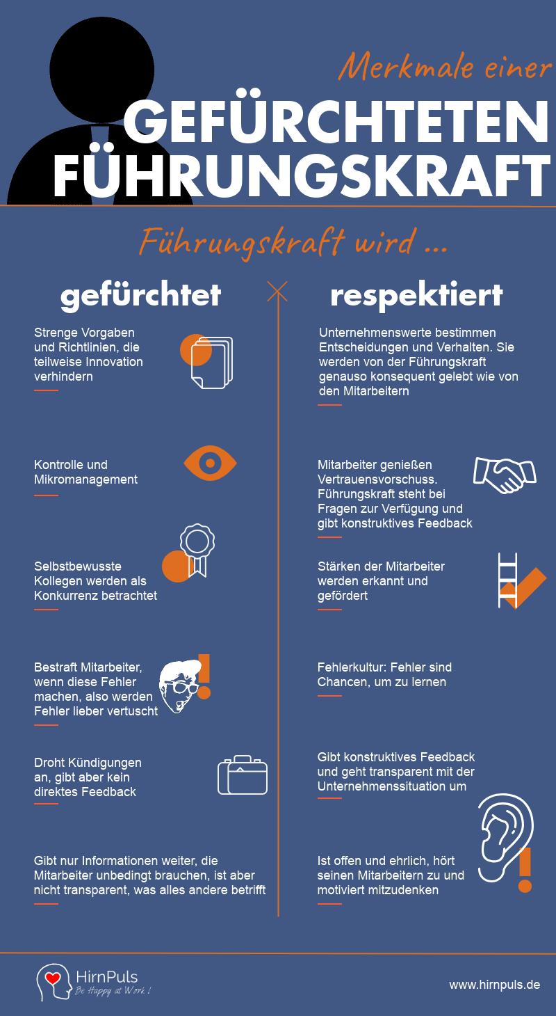 Autoritäter Führungsstil Infografik - Was unterscheidet eine autoritären Führungskraft von einer anderen?