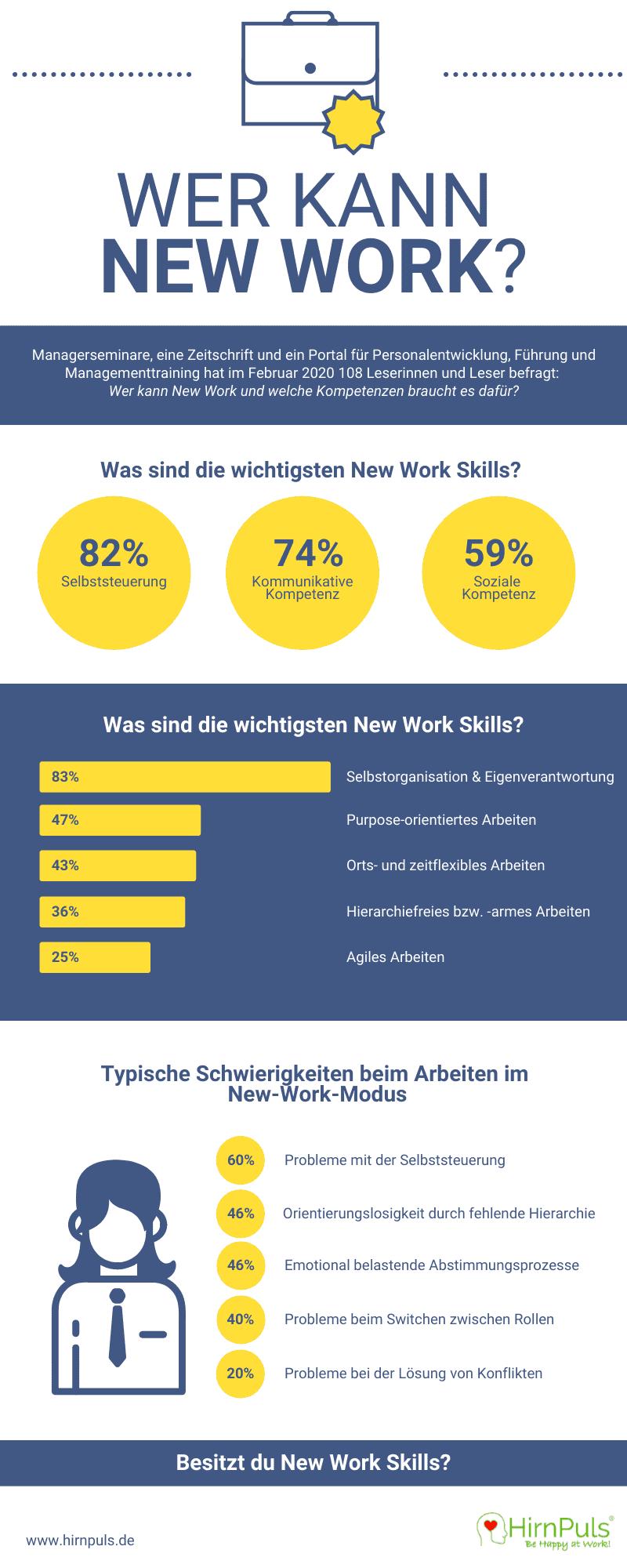 New Work Infografik - Wer kann New Work